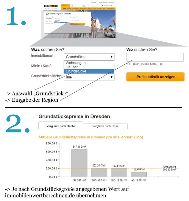 Karte Baden Württemberg Kostenlos.Bodenrichtwerte Baden Württemberg 2019 Kostenlos Verfügbar